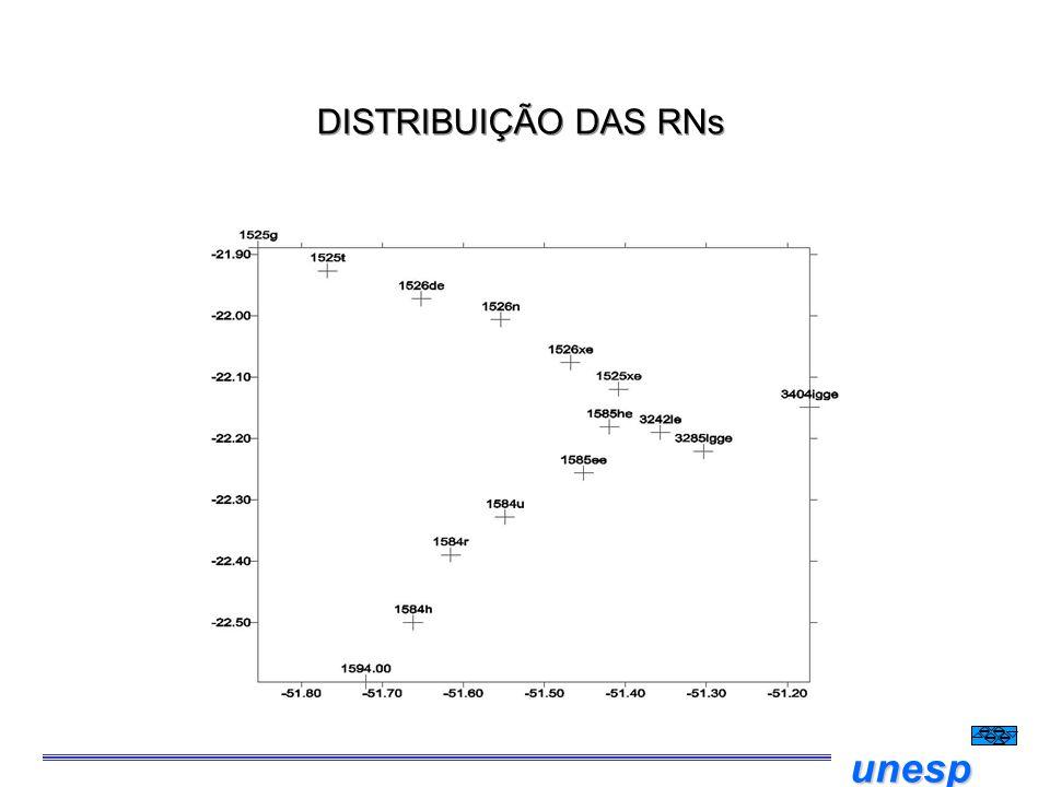 unesp DISTRIBUIÇÃO DAS RNs