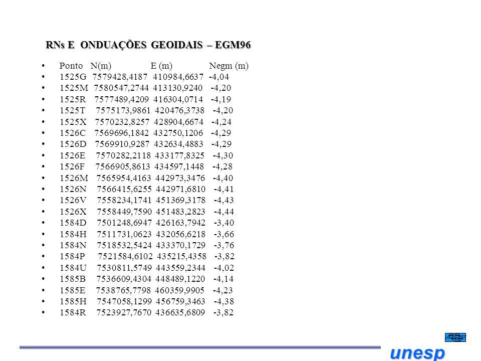 unesp RNs E ONDUAÇÕES GEOIDAIS – EGM96 Ponto N(m) E (m) Negm (m) 1525G 7579428,4187 410984,6637 -4,04 1525M 7580547,2744 413130,9240 -4,20 1525R 75774