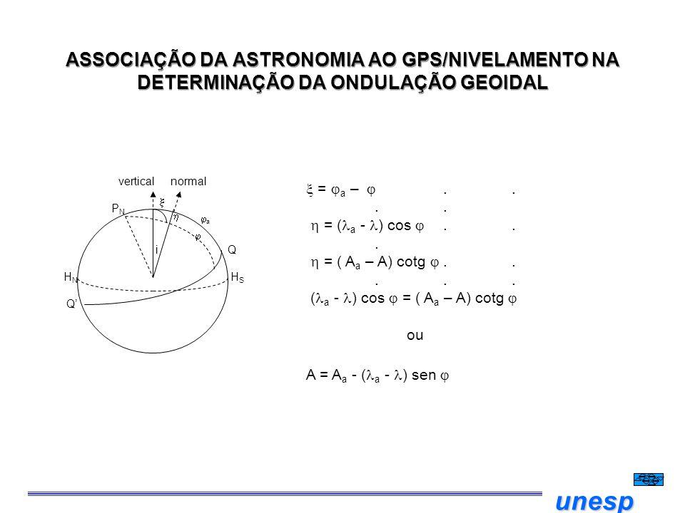 unesp ASSOCIAÇÃO DA ASTRONOMIA AO GPS/NIVELAMENTO NA DETERMINAÇÃO DA ONDULAÇÃO GEOIDAL a vertical normal PNPN H N Q H S i = a –.... = ( a - ) cos... =