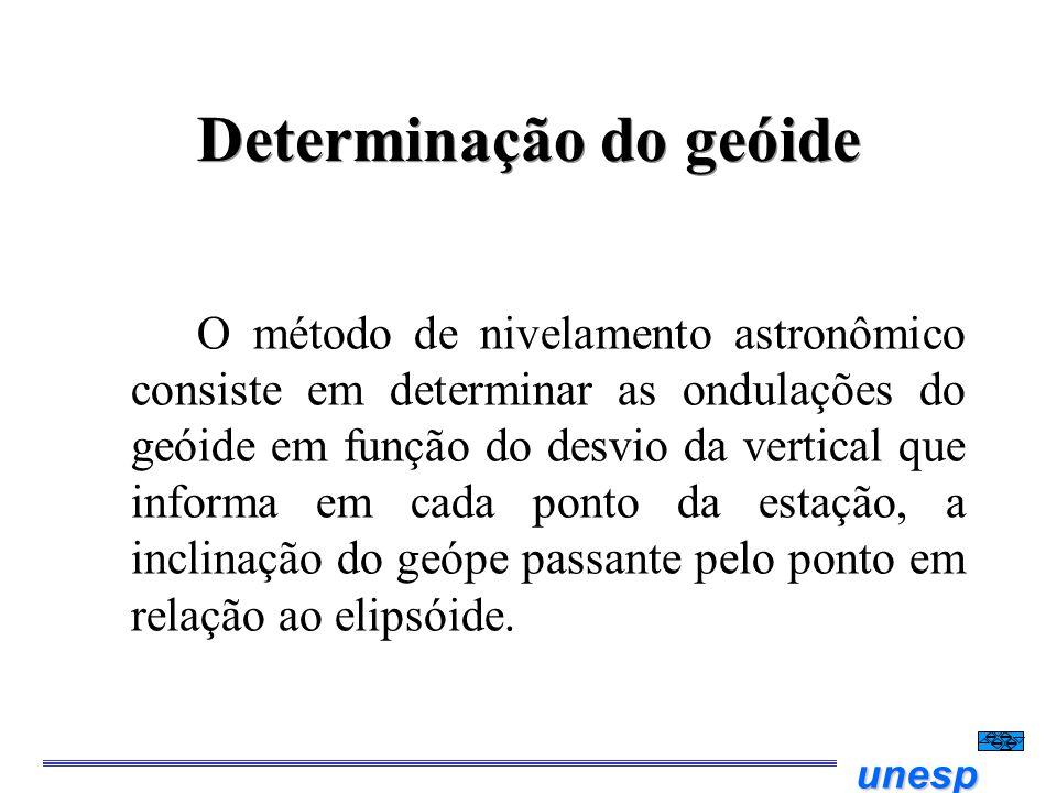 unesp Determinação do geóide O método de nivelamento astronômico consiste em determinar as ondulações do geóide em função do desvio da vertical que in