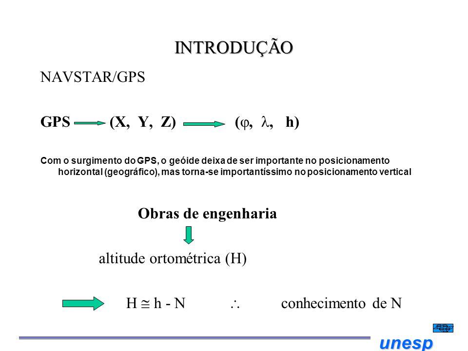unesp INTRODUÇÃO NAVSTAR/GPS GPS (X, Y, Z) (,, h) Com o surgimento do GPS, o geóide deixa de ser importante no posicionamento horizontal (geográfico),