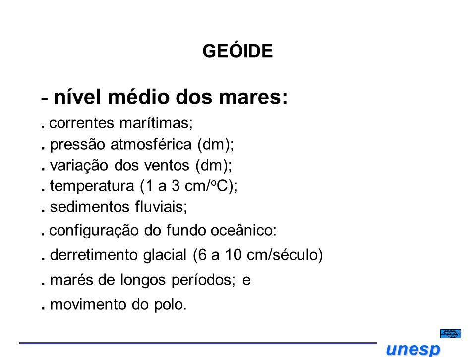 unesp GEÓIDE - nível médio dos mares:. correntes marítimas;. pressão atmosférica (dm);. variação dos ventos (dm);. temperatura (1 a 3 cm/ o C);. sedim