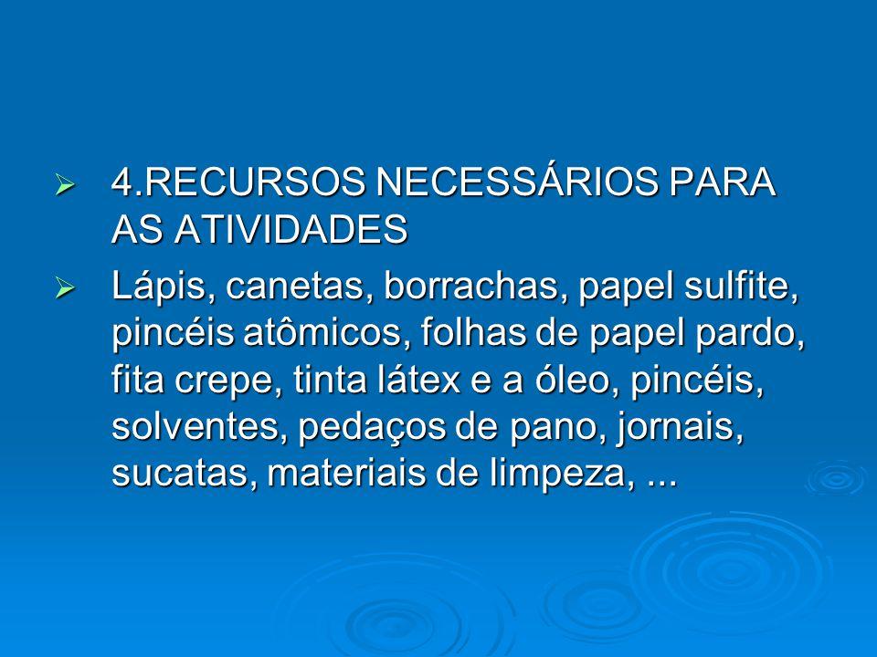 4.RECURSOS NECESSÁRIOS PARA AS ATIVIDADES 4.RECURSOS NECESSÁRIOS PARA AS ATIVIDADES Lápis, canetas, borrachas, papel sulfite, pincéis atômicos, folhas
