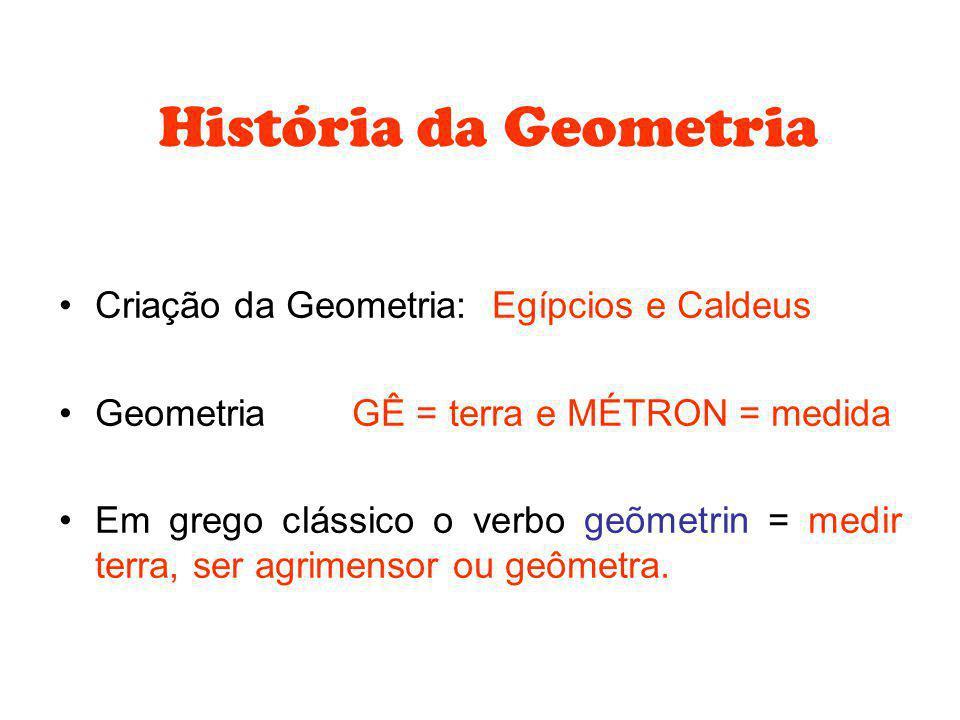 História da Geometria Criação da Geometria: Egípcios e Caldeus Geometria GÊ = terra e MÉTRON = medida Em grego clássico o verbo geõmetrin = medir terr