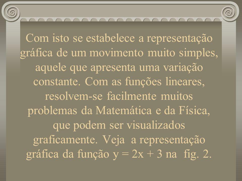 Com isto se estabelece a representação gráfica de um movimento muito simples, aquele que apresenta uma variação constante. Com as funções lineares, re