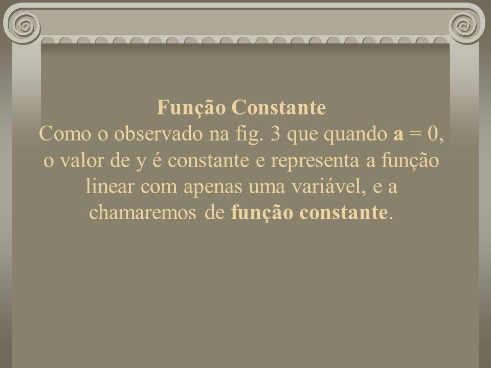 Função Constante Como o observado na fig. 3 que quando a = 0, o valor de y é constante e representa a função linear com apenas uma variável, e a chama