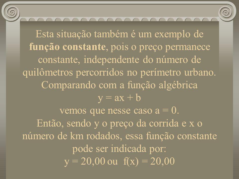 Esta situação também é um exemplo de função constante, pois o preço permanece constante, independente do número de quilômetros percorridos no perímetr