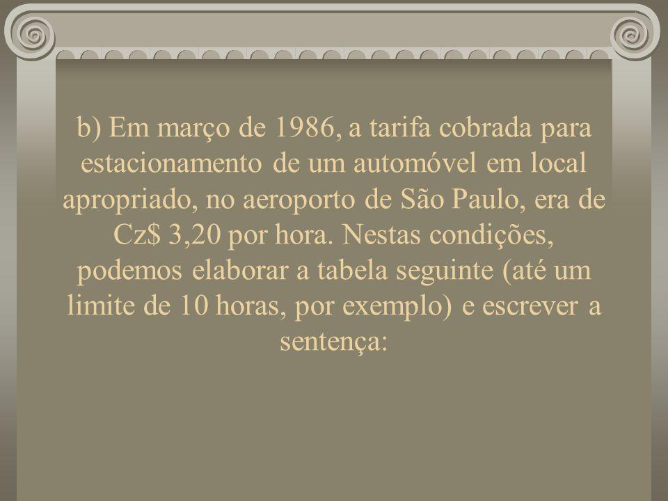 b) Em março de 1986, a tarifa cobrada para estacionamento de um automóvel em local apropriado, no aeroporto de São Paulo, era de Cz$ 3,20 por hora. Ne