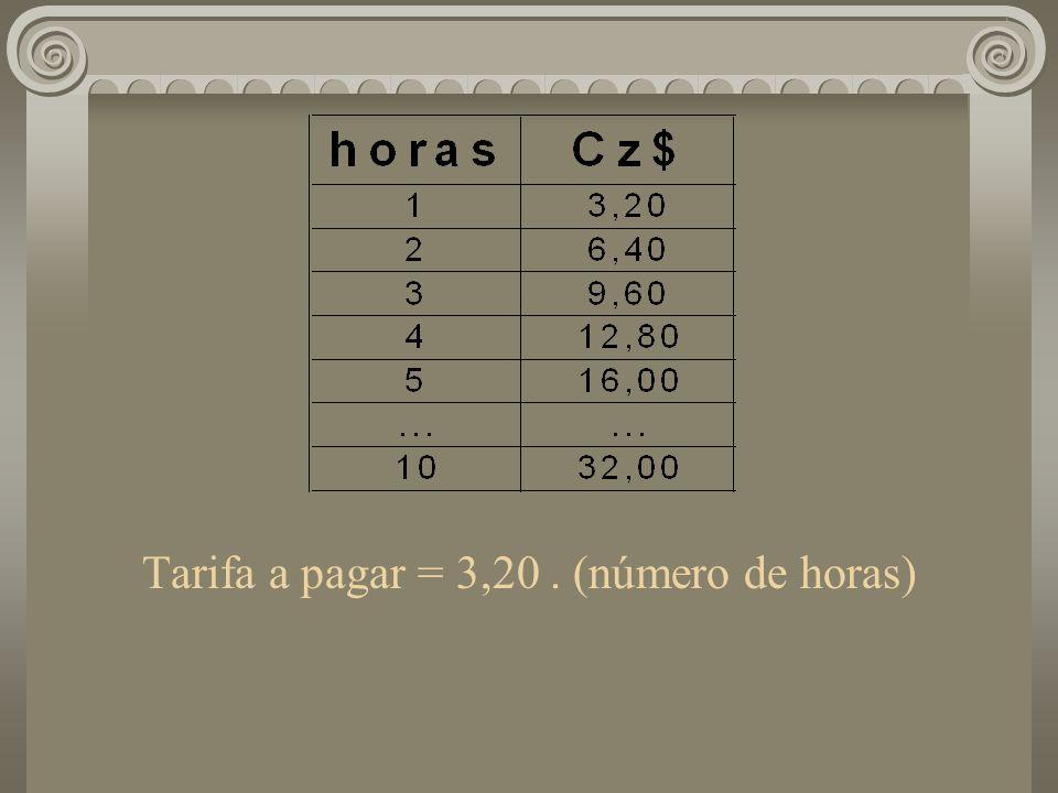 Tarifa a pagar = 3,20. (número de horas)