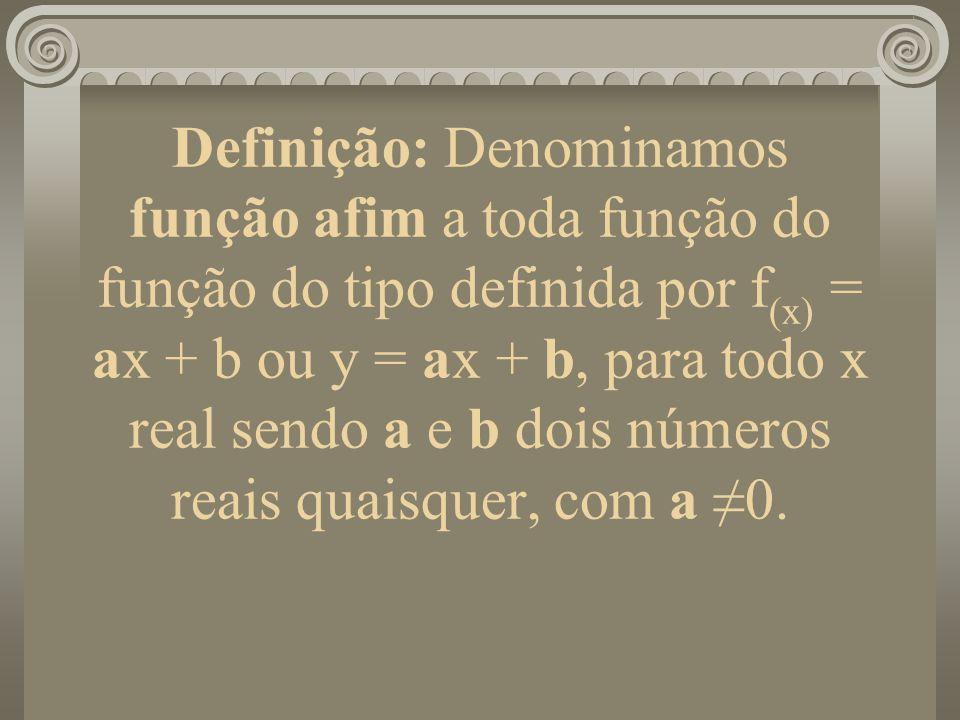 Definição: Denominamos função afim a toda função do função do tipo definida por f (x) = ax + b ou y = ax + b, para todo x real sendo a e b dois número