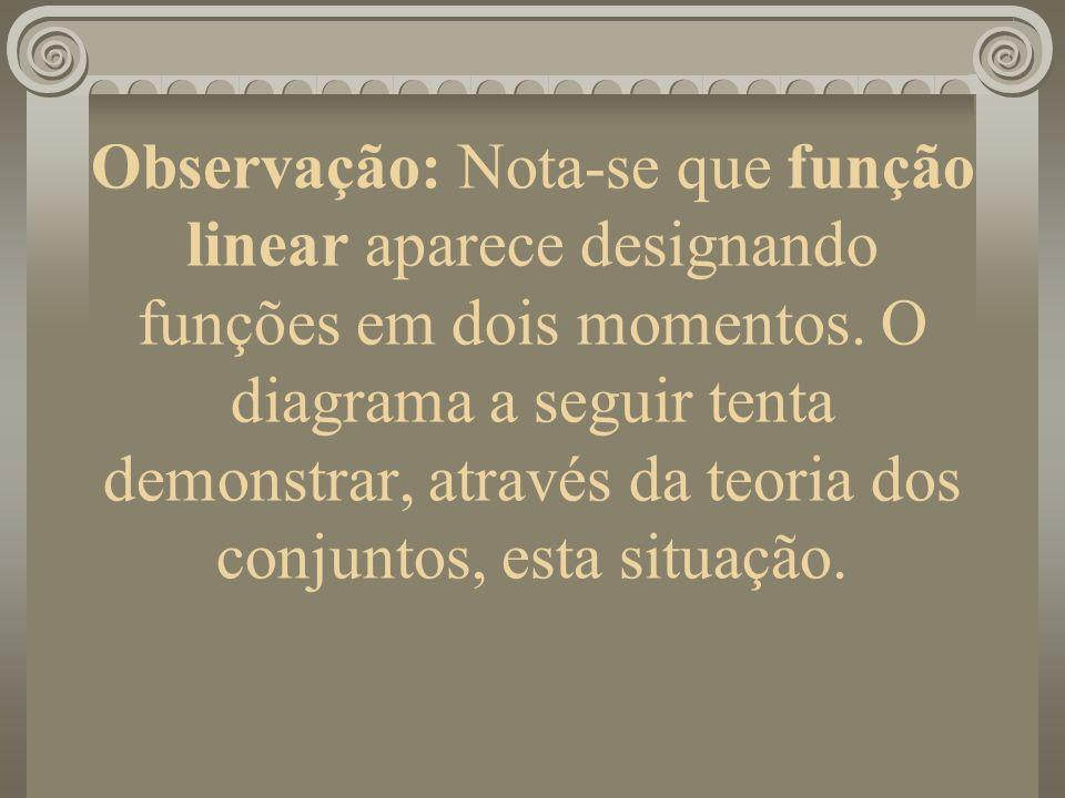 Observação: Nota-se que função linear aparece designando funções em dois momentos. O diagrama a seguir tenta demonstrar, através da teoria dos conjunt