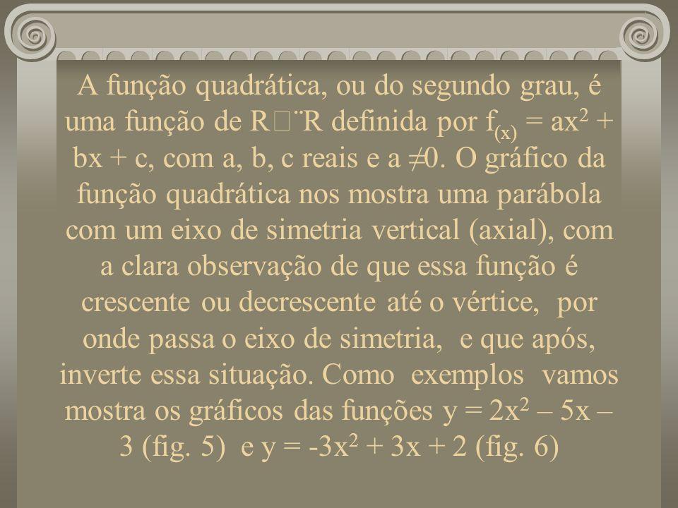 A função quadrática, ou do segundo grau, é uma função de R¨R definida por f (x) = ax 2 + bx + c, com a, b, c reais e a 0. O gráfico da função quadrát