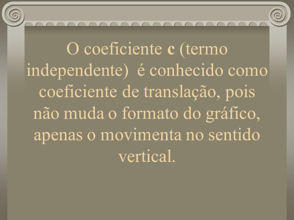 O coeficiente c (termo independente) é conhecido como coeficiente de translação, pois não muda o formato do gráfico, apenas o movimenta no sentido ver