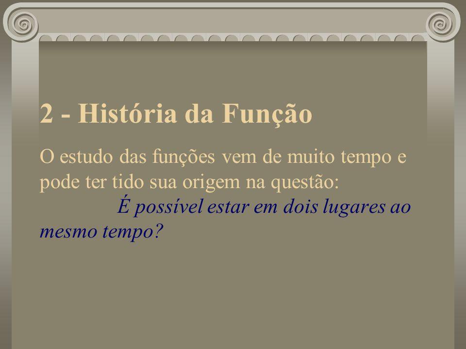 2 - História da Função O estudo das funções vem de muito tempo e pode ter tido sua origem na questão: É possível estar em dois lugares ao mesmo tempo?