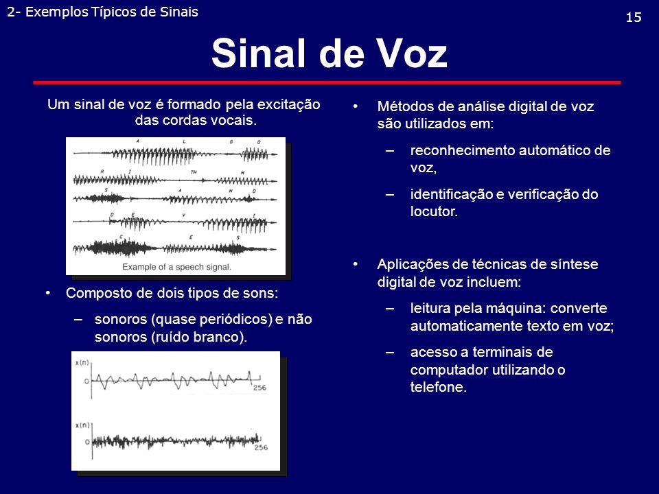 Sinal de Voz Um sinal de voz é formado pela excitação das cordas vocais.