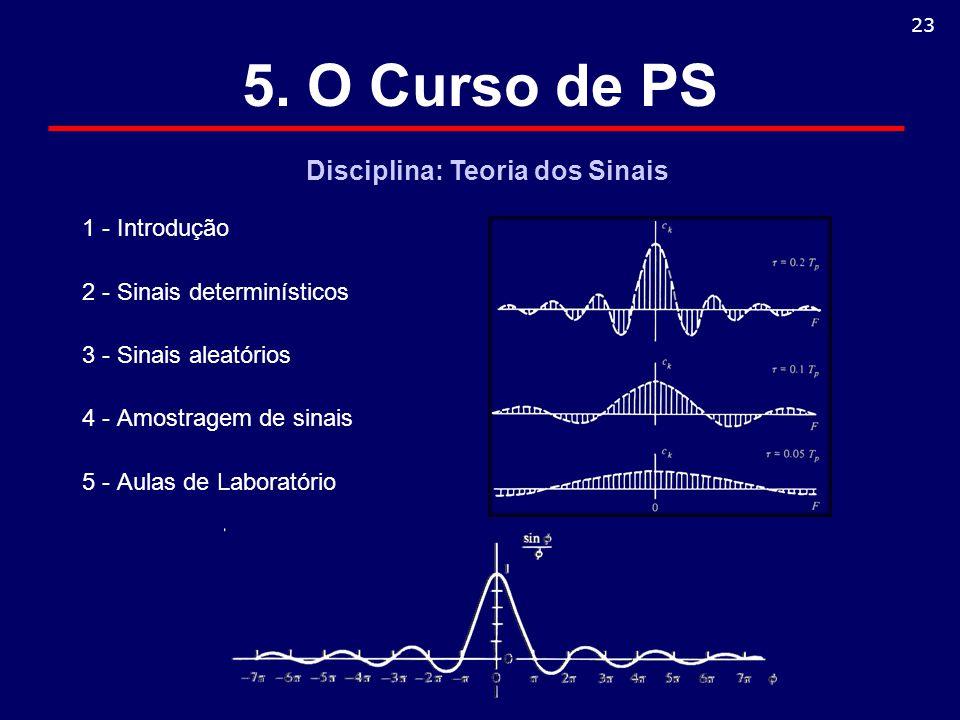 5. O Curso de PS 1 - Introdução 2 - Sinais determinísticos 3 - Sinais aleatórios 4 - Amostragem de sinais 5 - Aulas de Laboratório 23 Disciplina: Teor