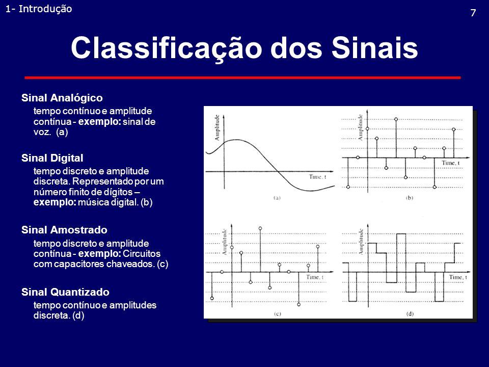 Classificação dos Sinais Sinal Analógico tempo contínuo e amplitude contínua - exemplo: sinal de voz.