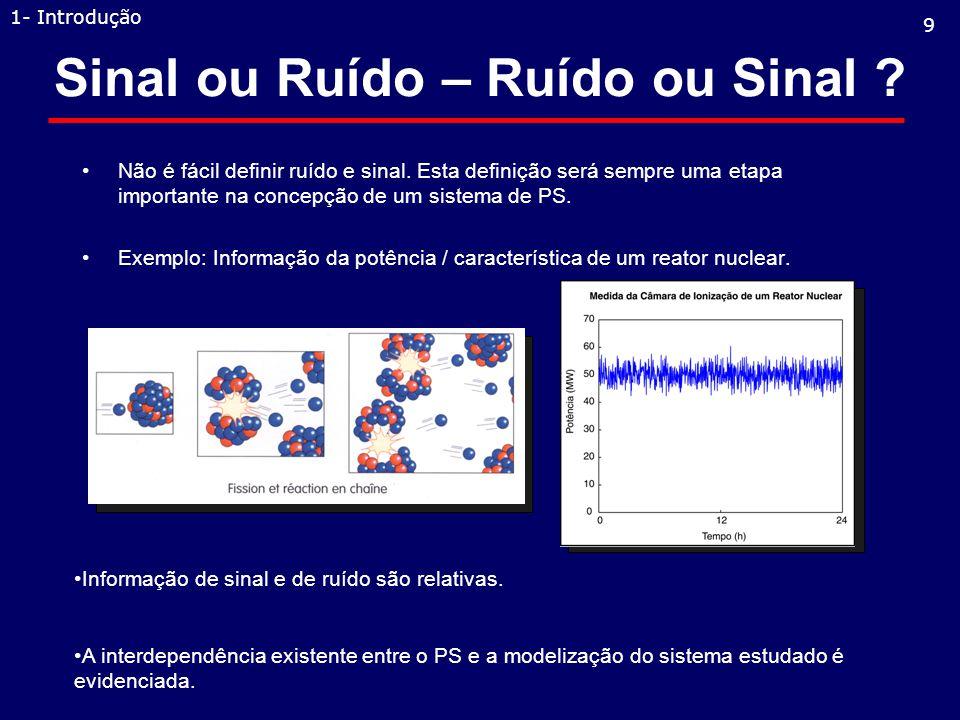 Sinal ou Ruído – Ruído ou Sinal .Não é fácil definir ruído e sinal.