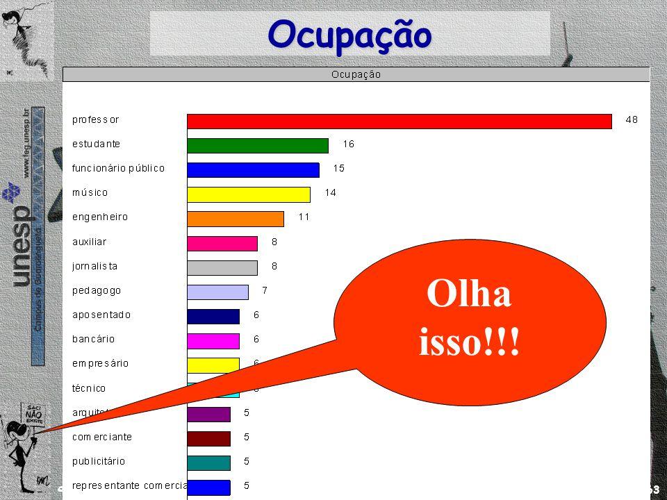 /63 delamaro@feg.unesp.br Novembro de 2008 17 Ocupação Olha isso!!!