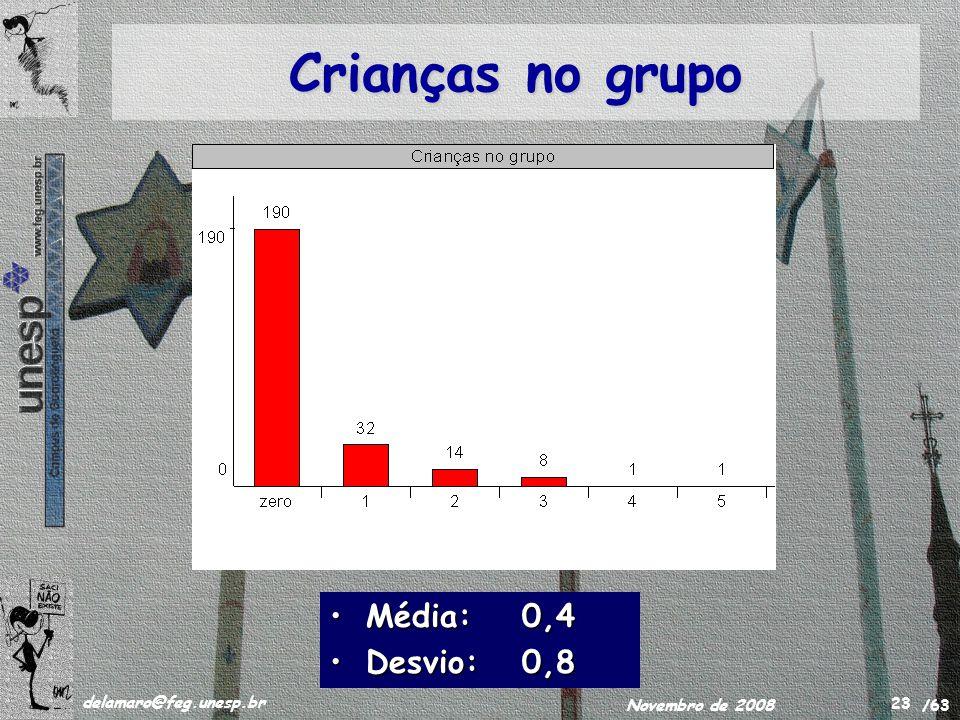 /63 delamaro@feg.unesp.br Novembro de 2008 23 Crianças no grupo Média:0,4Média:0,4 Desvio: 0,8Desvio: 0,8
