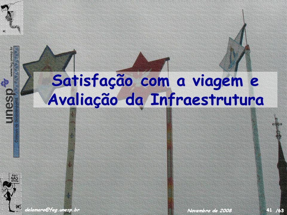 /63 delamaro@feg.unesp.br Novembro de 2008 41 Satisfação com a viagem e Avaliação da Infraestrutura