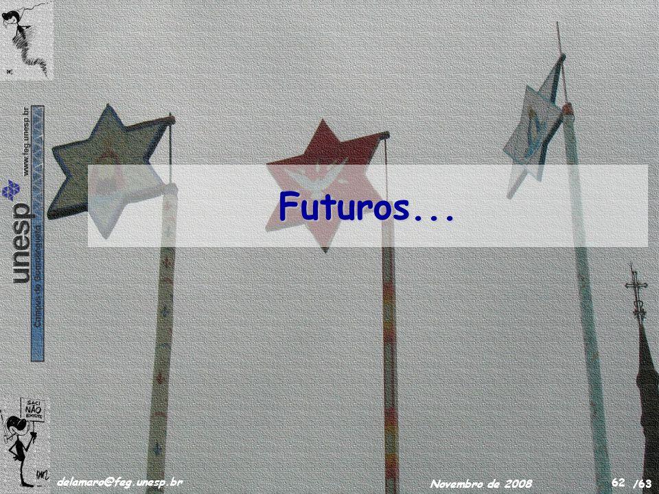/63 delamaro@feg.unesp.br Novembro de 2008 62 Futuros...