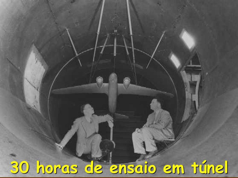 Primórdios da Aeronáutica Solução direta Experimentação realizada no protótipo realizada no protótipo