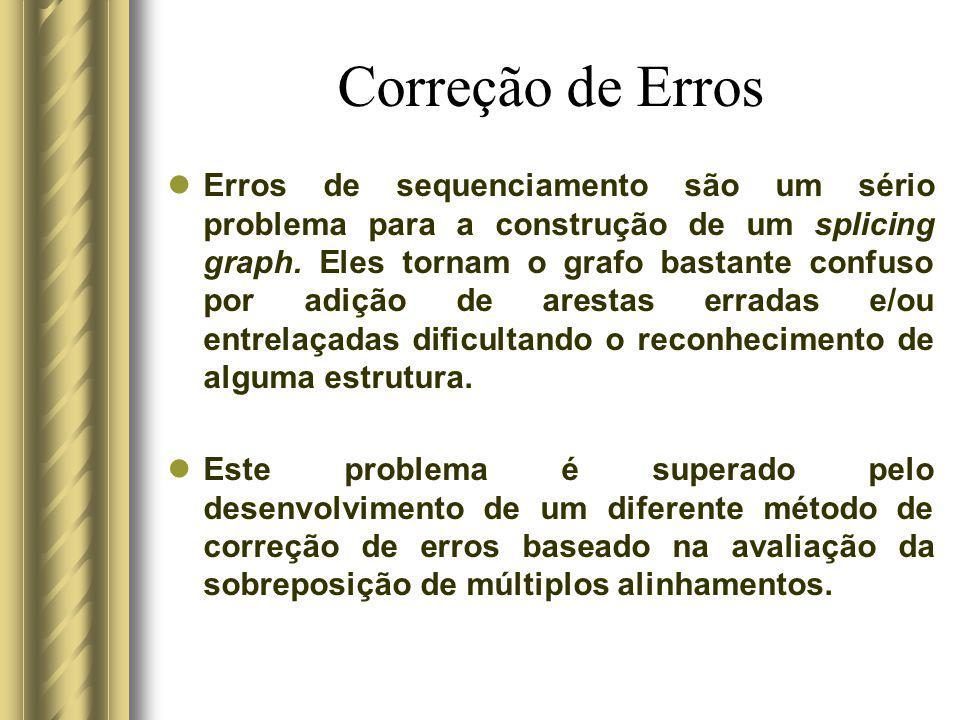 Correção de Erros Erros de sequenciamento são um sério problema para a construção de um splicing graph. Eles tornam o grafo bastante confuso por adiçã