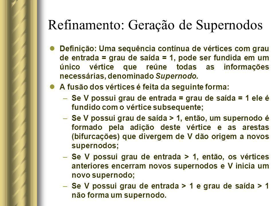 Refinamento: Geração de Supernodos Definição: Uma sequência contínua de vértices com grau de entrada = grau de saída = 1, pode ser fundida em um único