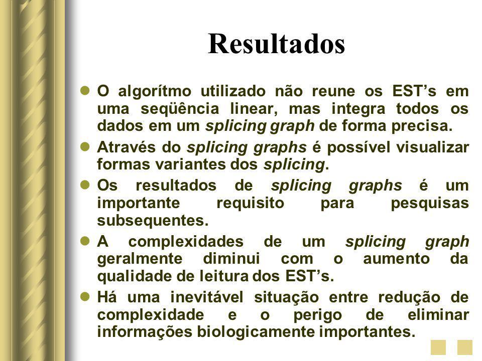 O algorítmo utilizado não reune os ESTs em uma seqüência linear, mas integra todos os dados em um splicing graph de forma precisa. Através do splicing