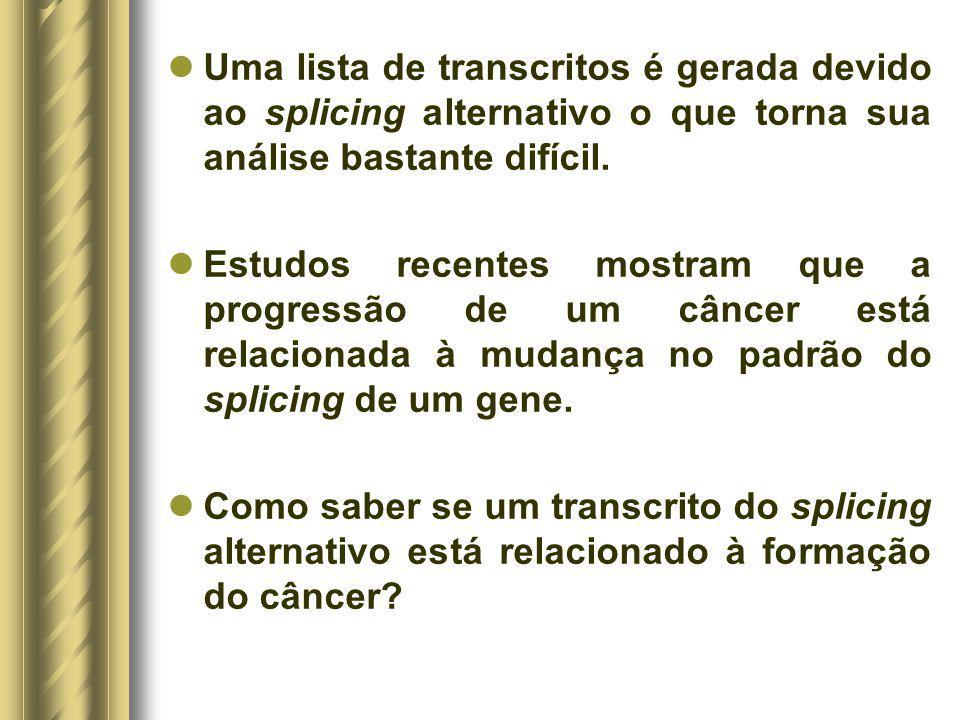 Uma lista de transcritos é gerada devido ao splicing alternativo o que torna sua análise bastante difícil. Estudos recentes mostram que a progressão d