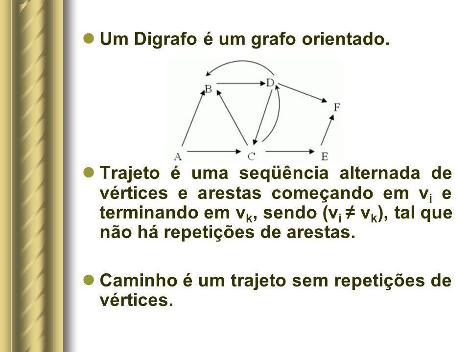 Um Digrafo é um grafo orientado. Trajeto é uma seqüência alternada de vértices e arestas começando em v i e terminando em v k, sendo (v i v k ), tal q