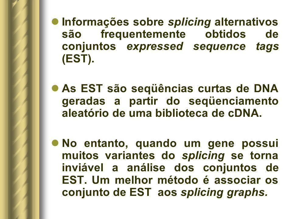Informações sobre splicing alternativos são frequentemente obtidos de conjuntos expressed sequence tags (EST). As EST são seqüências curtas de DNA ger