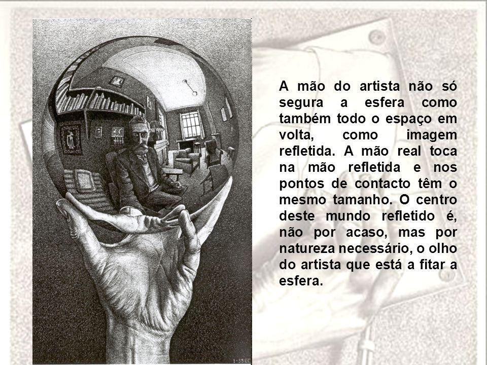 A mão do artista não só segura a esfera como também todo o espaço em volta, como imagem refletida. A mão real toca na mão refletida e nos pontos de co