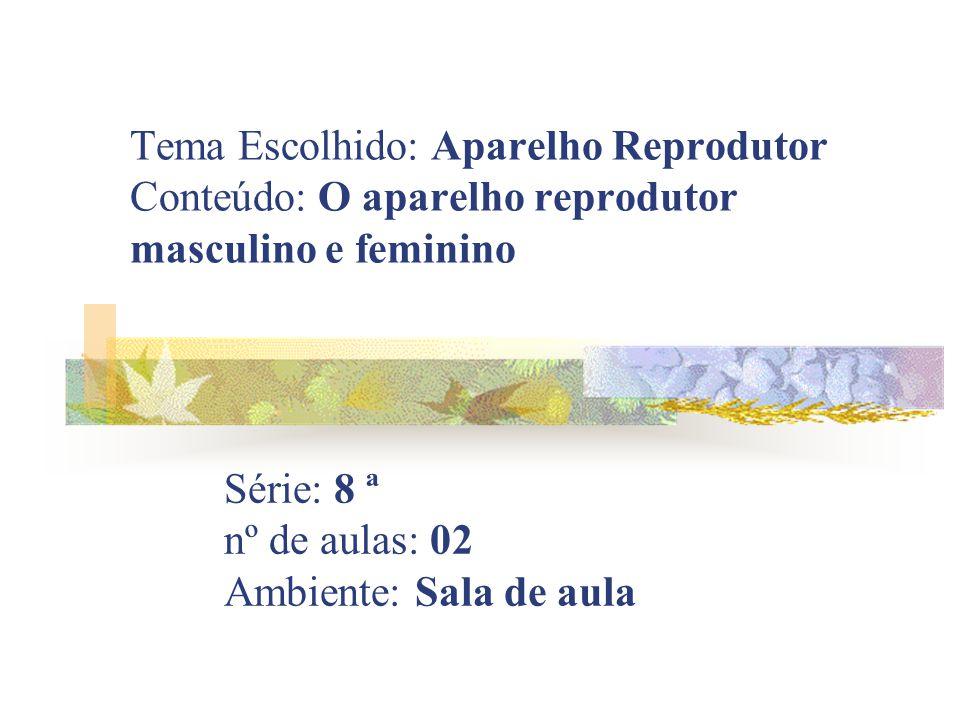 Tema Escolhido: Aparelho Reprodutor Conteúdo: O aparelho reprodutor masculino e feminino Série: 8 ª nº de aulas: 02 Ambiente: Sala de aula