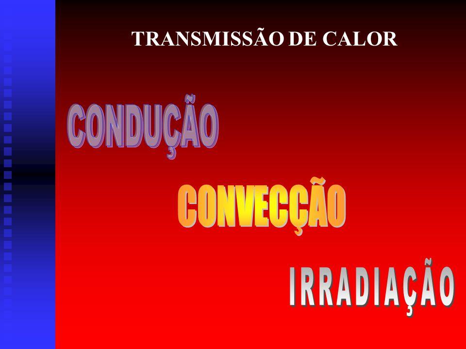 RETIRADA DO MATERIAL COMBUSTÍVEL 1- RETIRADA DO MATERIAL COMBUSTÍVEL DO AMBIENTE INCENDIADO