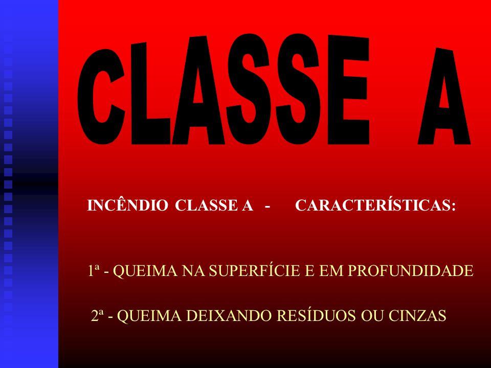 CLASSES DE INCÊNDIO CLASSE - A CLASSE - C CLASSE - B CLASSE - D