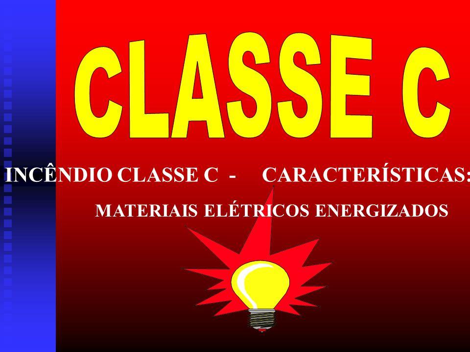 EXEMPLOS – CLASSE B GASOLINA ACETONA ÉTER PIXE ÁLCOOL GÁS DE COZINHA