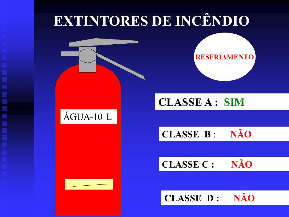 04 TIPOS DE EXTINTORES DA CTSA CO2 PQS ESPUMA ÁGUA