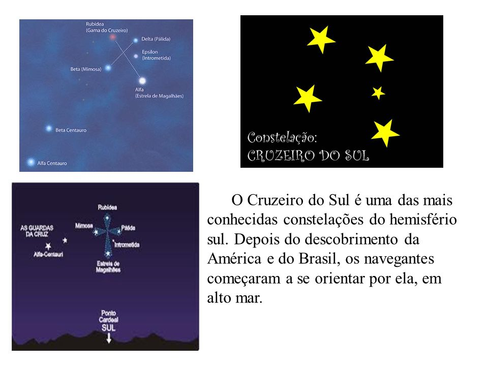 O Cruzeiro do Sul é uma das mais conhecidas constelações do hemisfério sul. Depois do descobrimento da América e do Brasil, os navegantes começaram a
