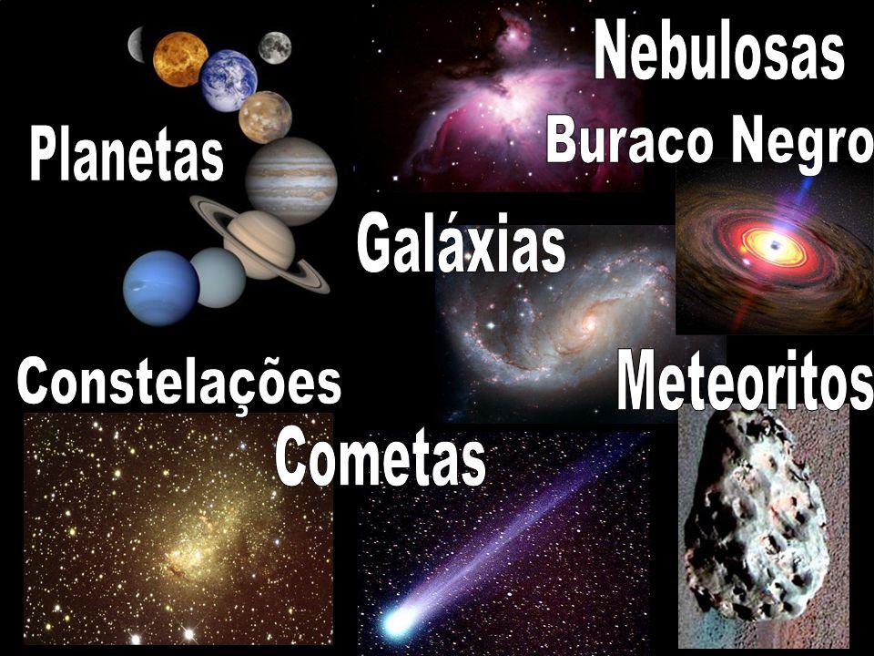 O Sistema Solar é o nosso sistema planetário.Foi criado há cerca de 4600 M.a.