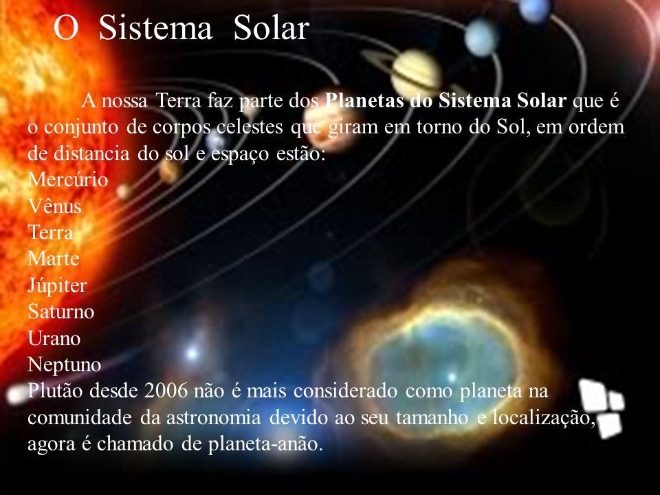 O Sistema Solar A nossa Terra faz parte dos Planetas do Sistema Solar que é o conjunto de corpos celestes que giram em torno do Sol, em ordem de distancia do sol e espaço estão: Mercúrio Vênus Terra Marte Júpiter Saturno Urano Neptuno Plutão desde 2006 não é mais considerado como planeta na comunidade da astronomia devido ao seu tamanho e localização, agora é chamado de planeta-anão.