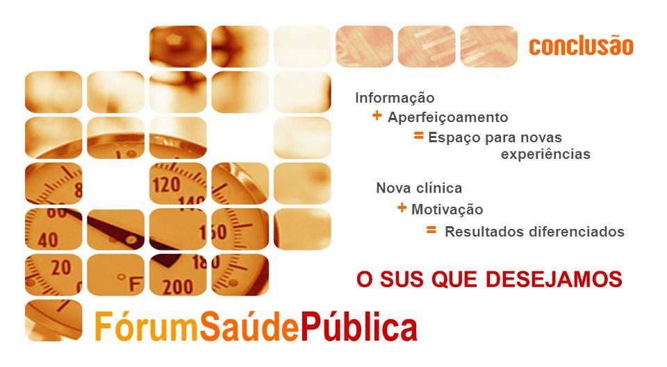 Informação + Aperfeiçoamento = Espaço para novas experiências Nova clínica + Motivação = Resultados diferenciados FórumSaúdePública O SUS QUE DESEJAMO