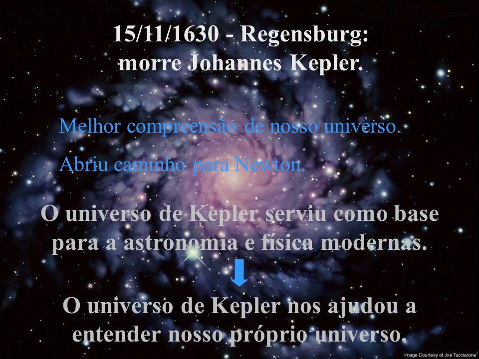 Planeta T (dias terrestres) R (km) T 2 /R 3 Mercúrio885,8 x 10 7 4,0 x 10 -20 Vênus224,71,08 x 10 8 Terra365,31,5 x 10 8 Marte6872,3 x 10 8 Júpiter4343,57,8 x 10 8 Saturno10767,51,44 x 10 9 Urano306602,9 x 10 9 Netuno601524,5 x 10 9 Plutão906666,0 x 10 9