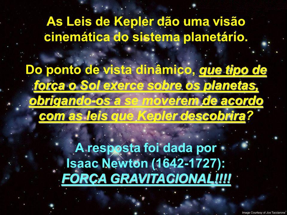 O universo de Kepler serviu como base para a astronomia e física modernas.