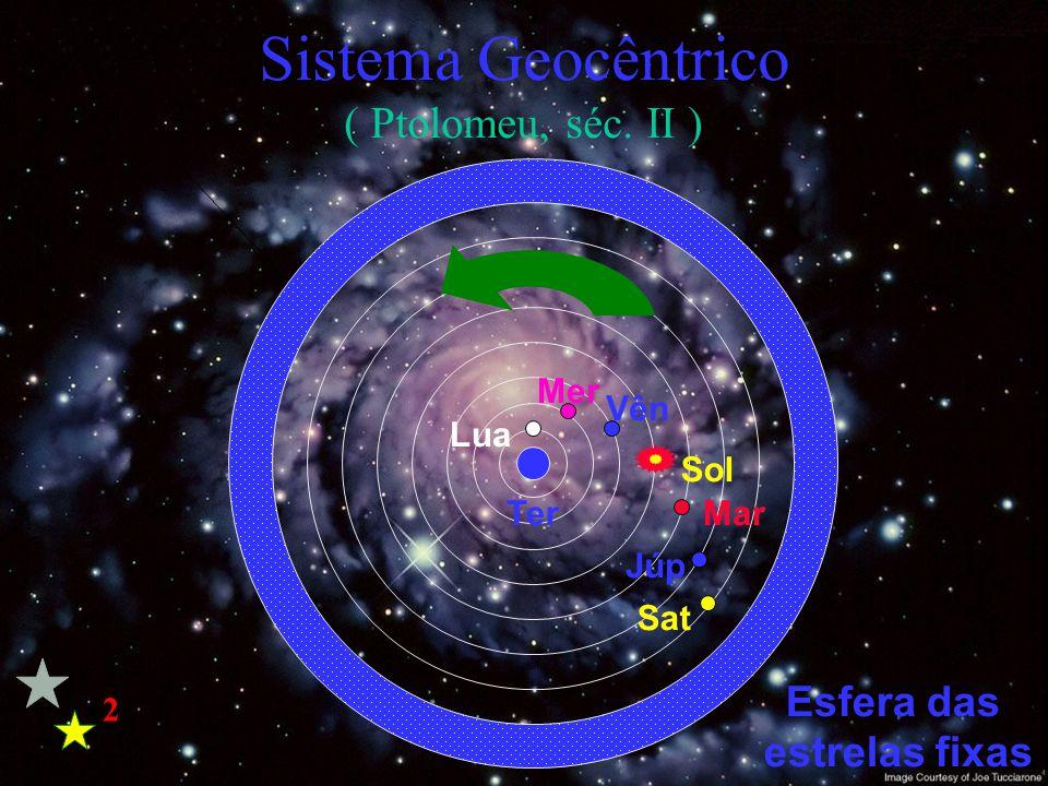 Sistema Geocêntrico