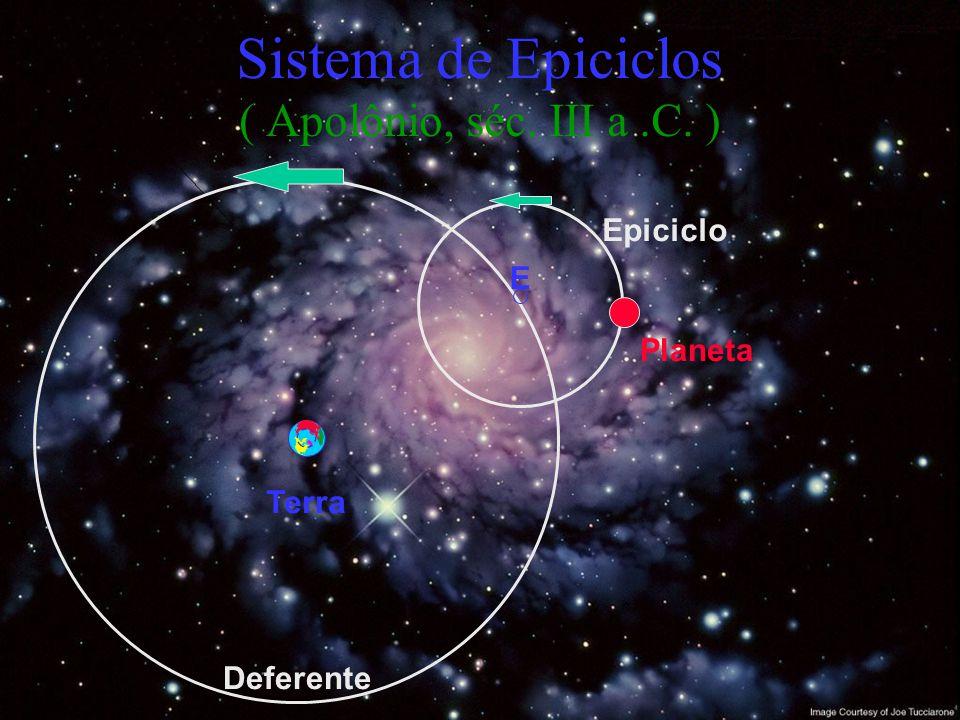 Sistema Geocêntrico ( Ptolomeu, séc.