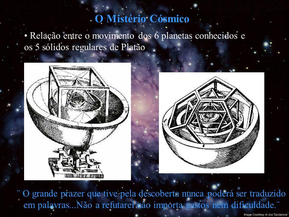 1597 - Mistério Cosmográfico Mysterium Cosmographicum Exposição da teoria de Copérnico.