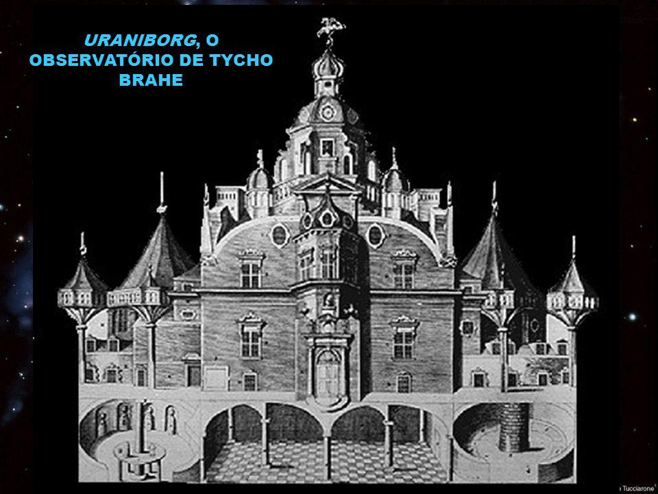 Nosso lugar no universo Tycho Brahe