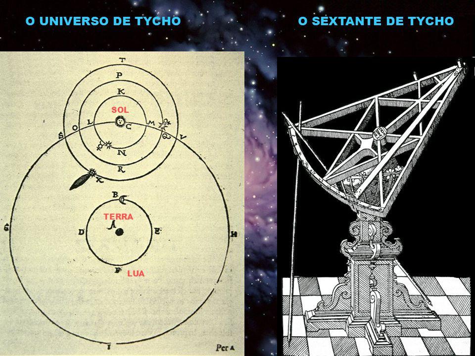 URANIBORG, O OBSERVATÓRIO DE TYCHO BRAHE
